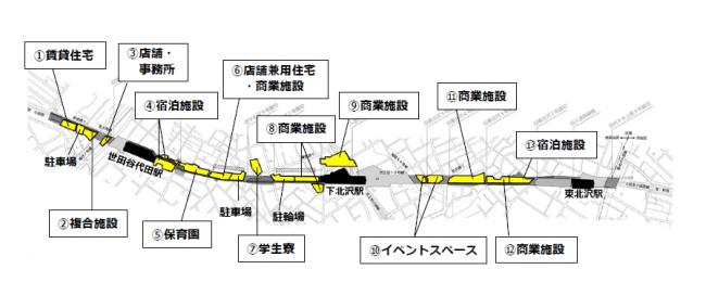 「下北線路街」MAP