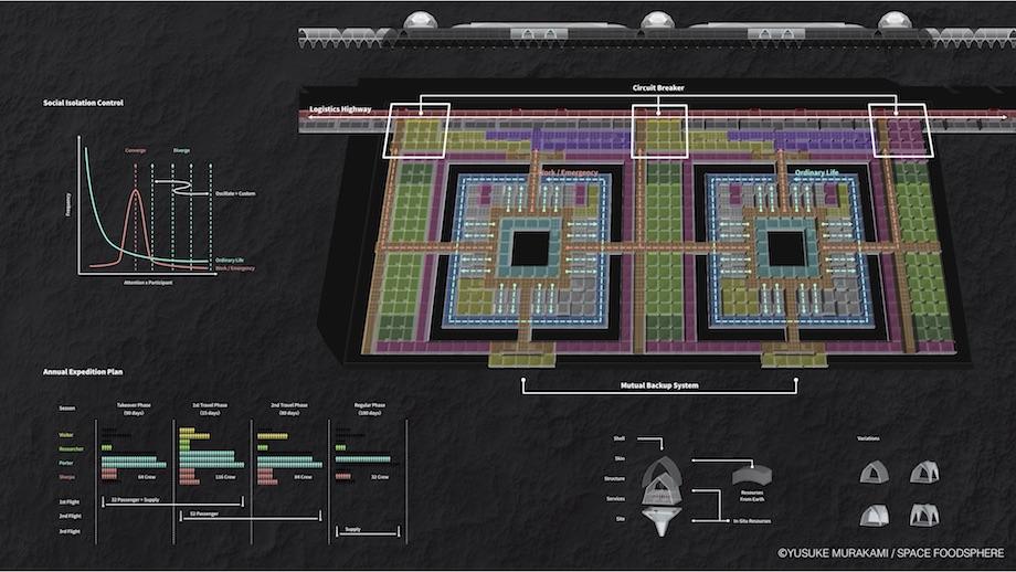 月面基地コンセプト1.0