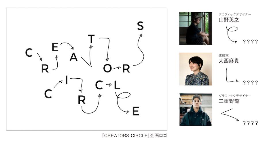野原HD壁紙ブランドWHO企画「CREATORS CIRCLE」展開イメージ
