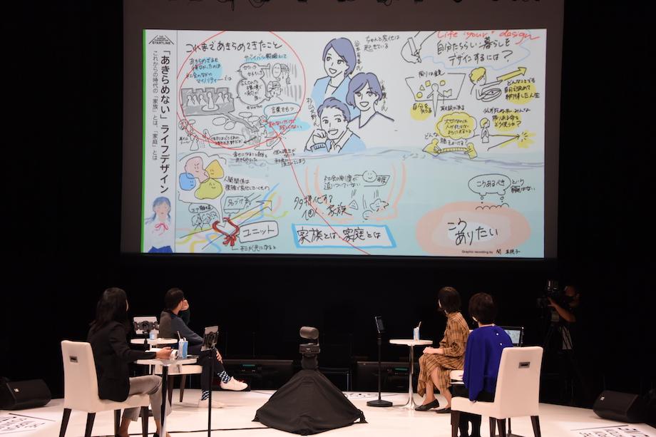 日本財団主催「STARTLINE」番組収録風景